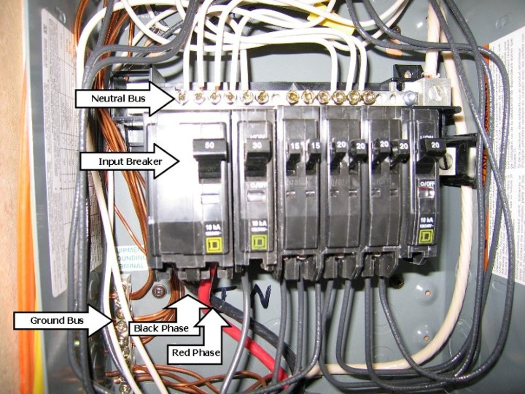 50 Amp Electrical Panel Wiring - WIRE Center •